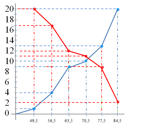 Diagram batang ganda adalah electrical drawing wiring diagram statistik dan probabilistik nerims rh nerims wordpress com diagram lingkaran diagram batang dan keterangannya ccuart Gallery